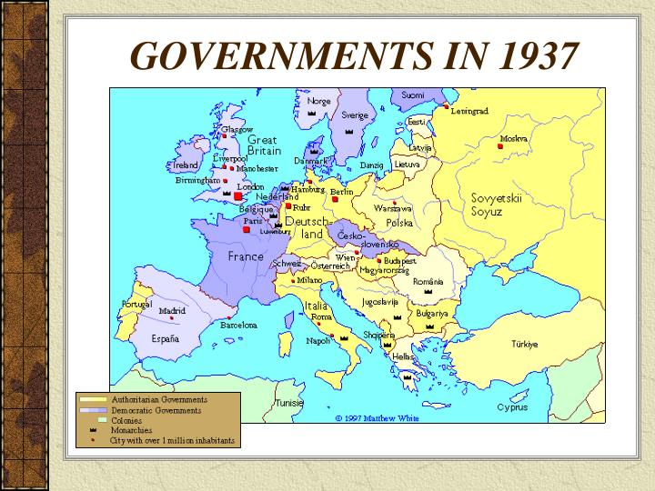GOVERNMENTS IN 1937