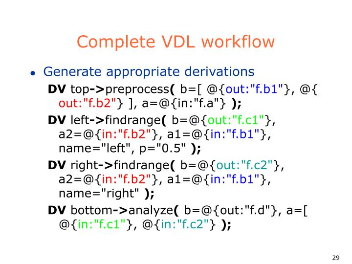 Complete VDL workflow
