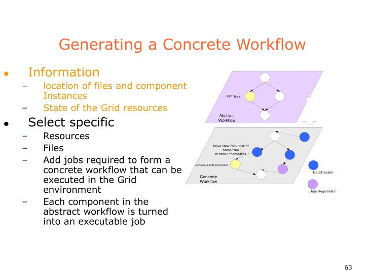 Generating a Concrete Workflow
