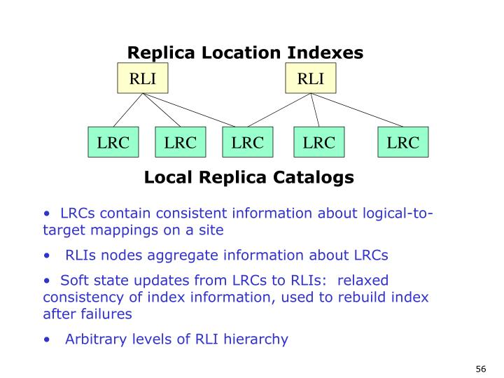 Replica Location Indexes