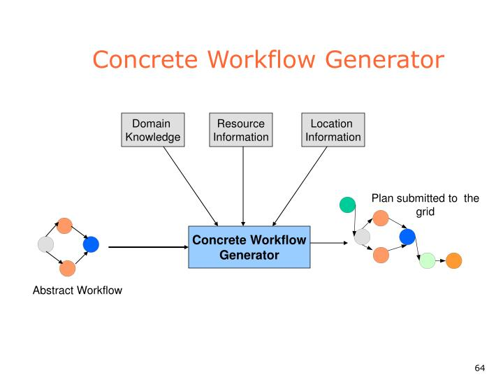 Concrete Workflow Generator