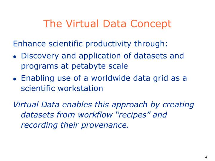 The Virtual Data Concept