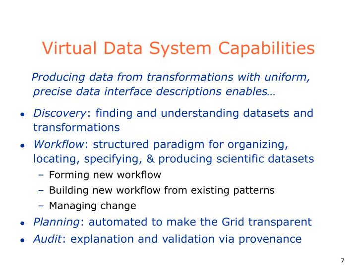 Virtual Data System Capabilities
