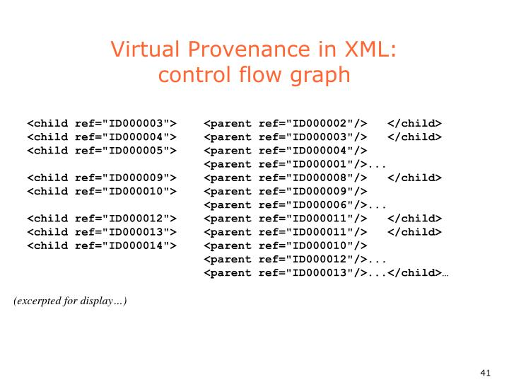 Virtual Provenance in XML: