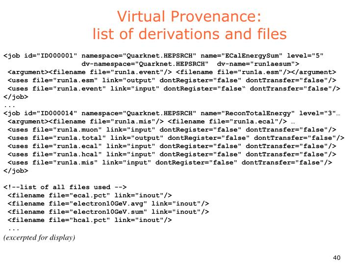 Virtual Provenance: