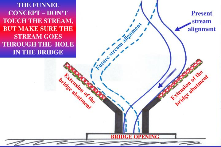 THE FUNNEL  CONCEPT – DON'T TOUCH THE STREAM, BUT MAKE SURE THE STREAM GOES THROUGH THE  HOLE IN THE BRIDGE