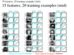 15 features 20 training examples mid