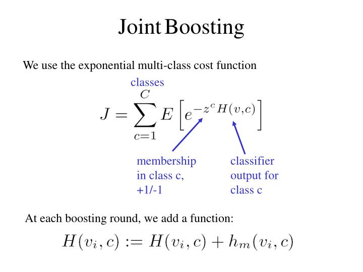 At each boosting round, we add a function: