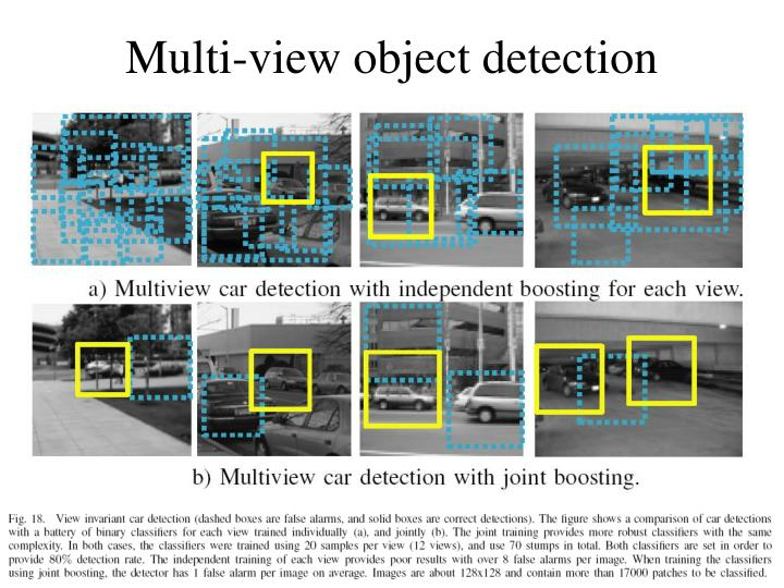 Multi-view object detection