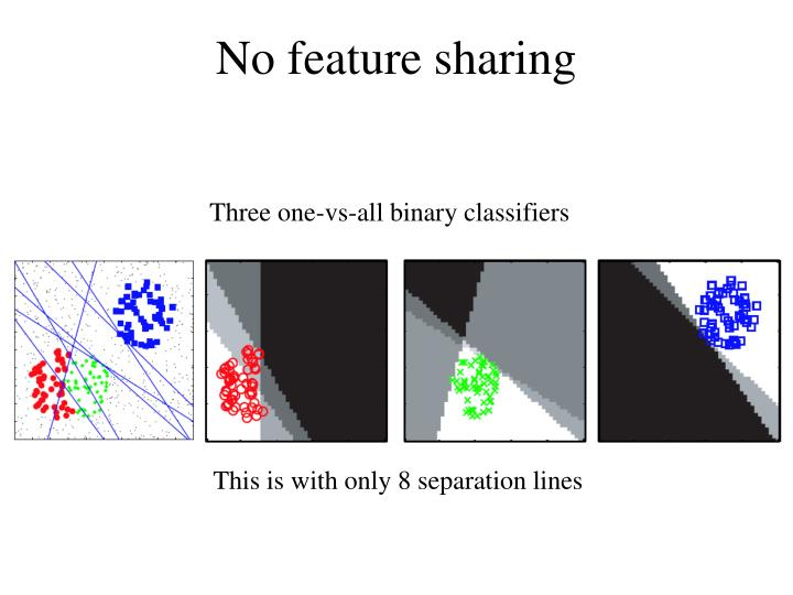 No feature sharing