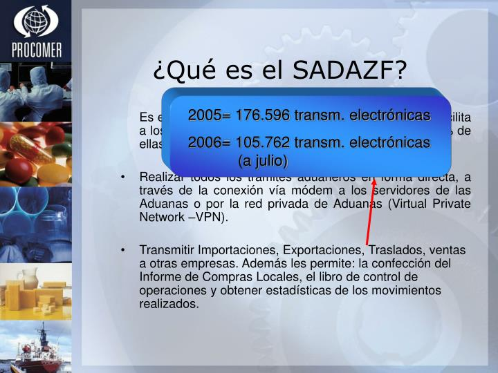 2005= 176.596 transm. electrónicas