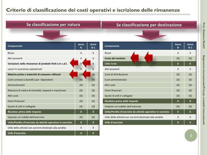 Criterio di classificazione dei costi operativi e iscrizione delle rimanenze