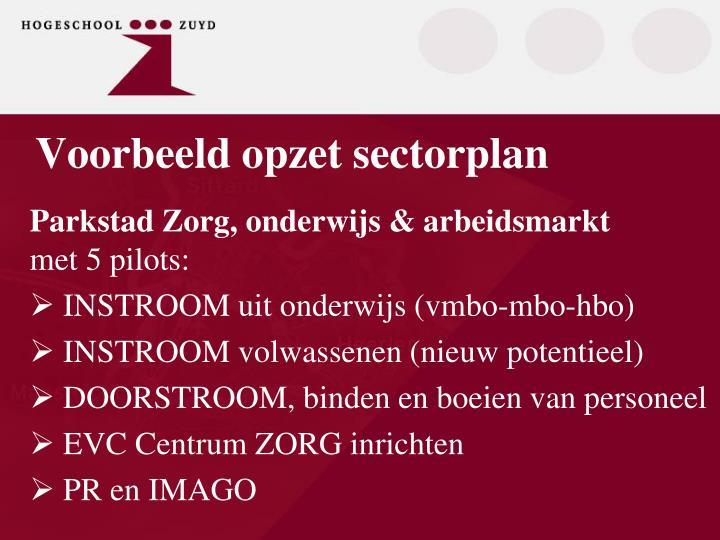 Voorbeeld opzet sectorplan