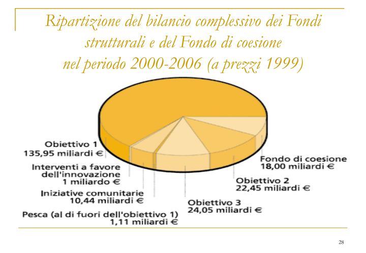 Ripartizione del bilancio complessivo dei Fondi strutturali e del Fondo di coesione
