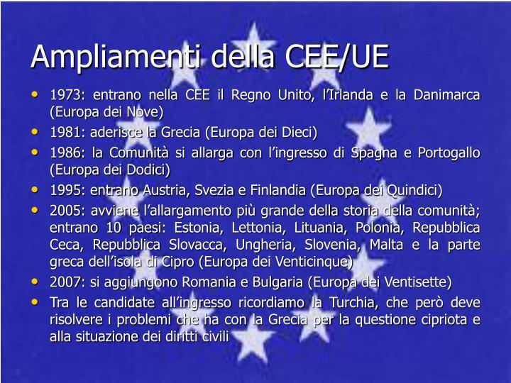 Ampliamenti della CEE/UE