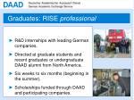 graduates rise professional