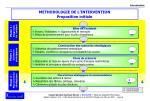 methodologie de l intervention proposition initiale
