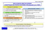 pole d excellence du risque synoptique des pistes d actions photographie juin 2005