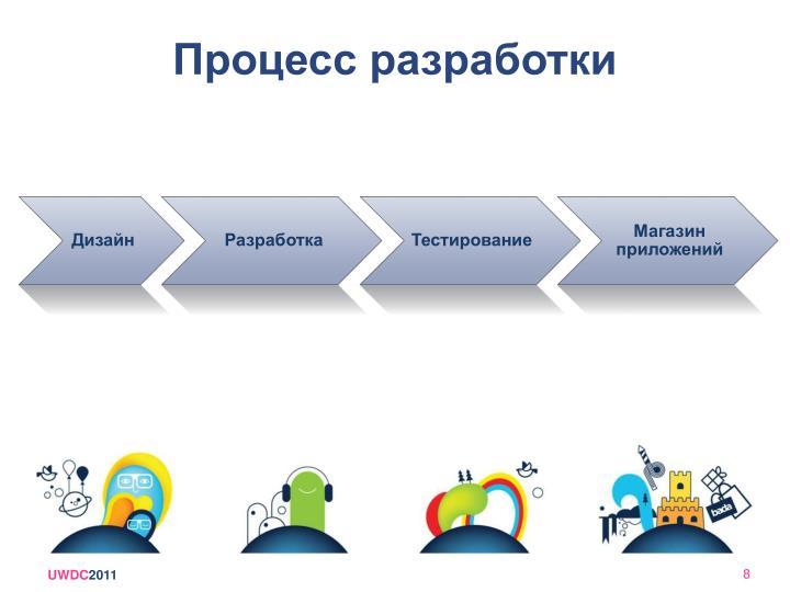 Процесс разработки