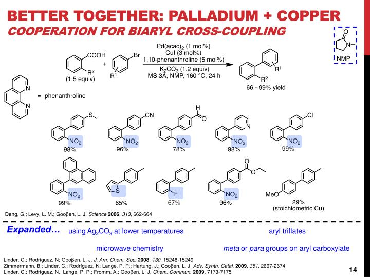 Better Together: Palladium + Copper