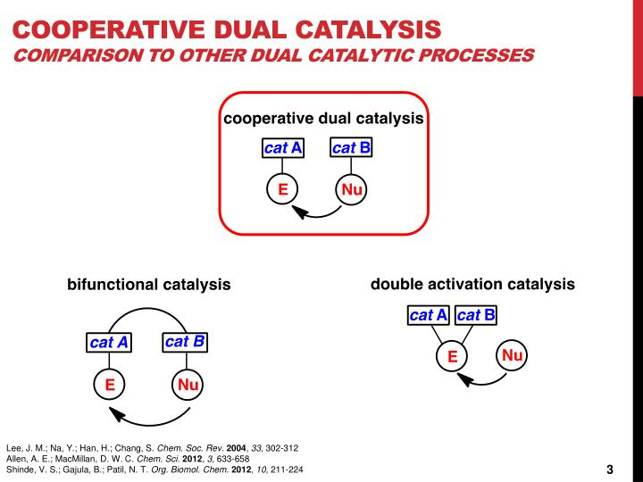 Cooperative dual catalysis comparison to other dual catalytic processes