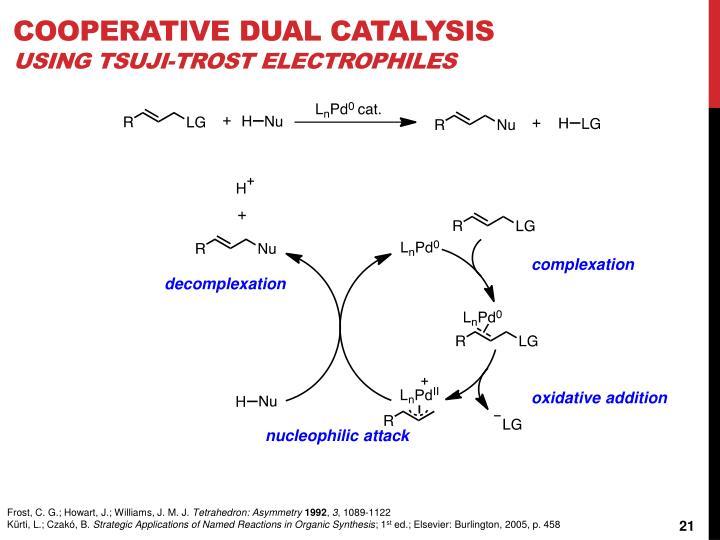 Cooperative dual catalysis