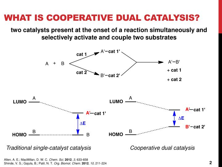 What is cooperative dual catalysis