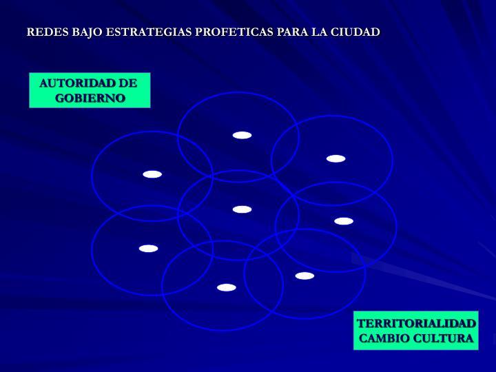 REDES BAJO ESTRATEGIAS PROFETICAS PARA LA CIUDAD