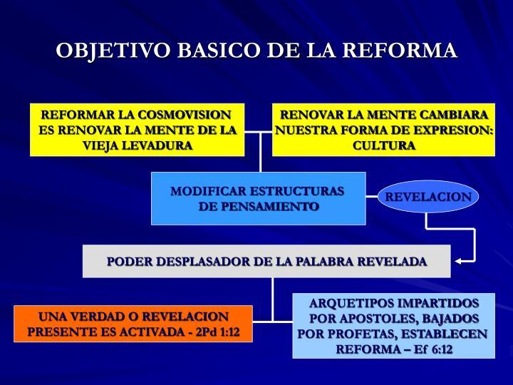 OBJETIVO BASICO DE LA REFORMA