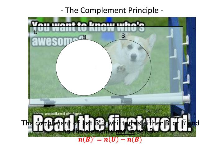 - The Complement Principle -