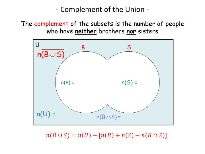 - Complement of the Union -