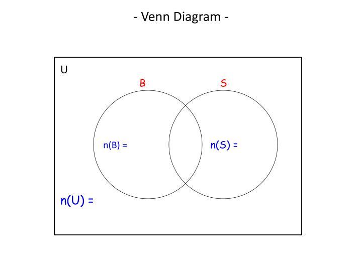 - Venn Diagram -