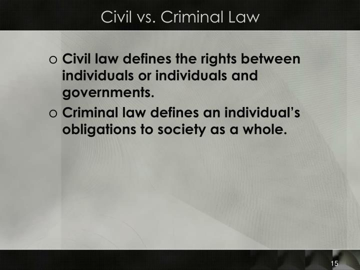 Civil vs. Criminal Law