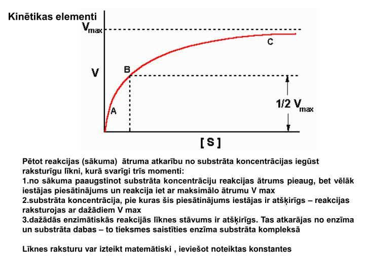 Kinētikas elementi