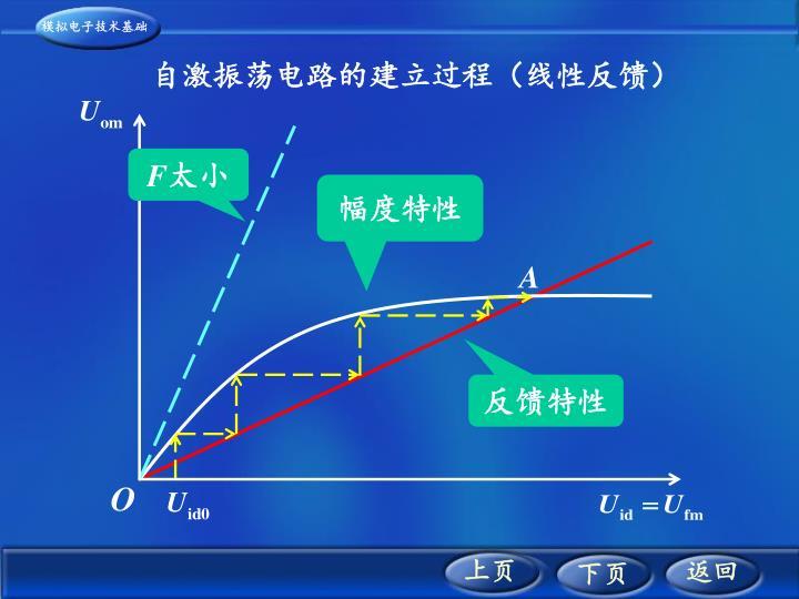 自激振荡电路的建立过程(