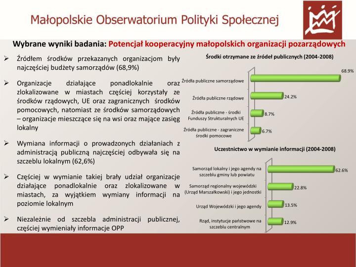 Wybrane wyniki badania: