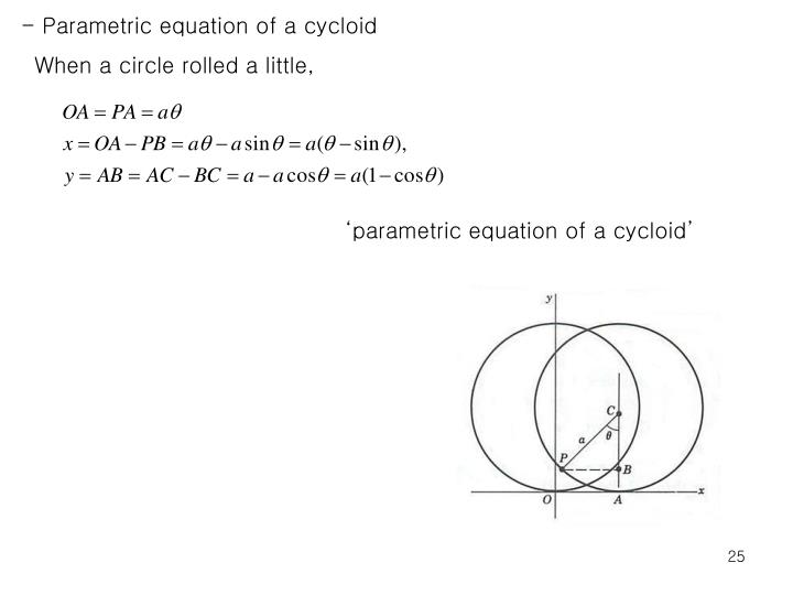 - Parametric equation of a cycloid