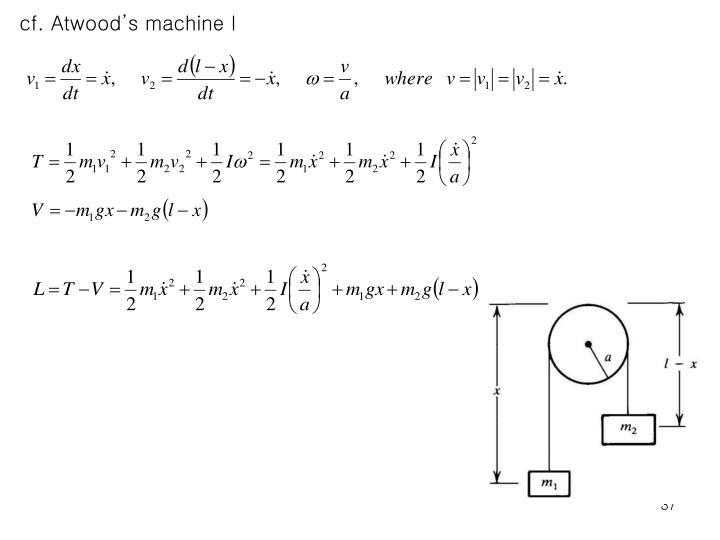cf. Atwood's machine I
