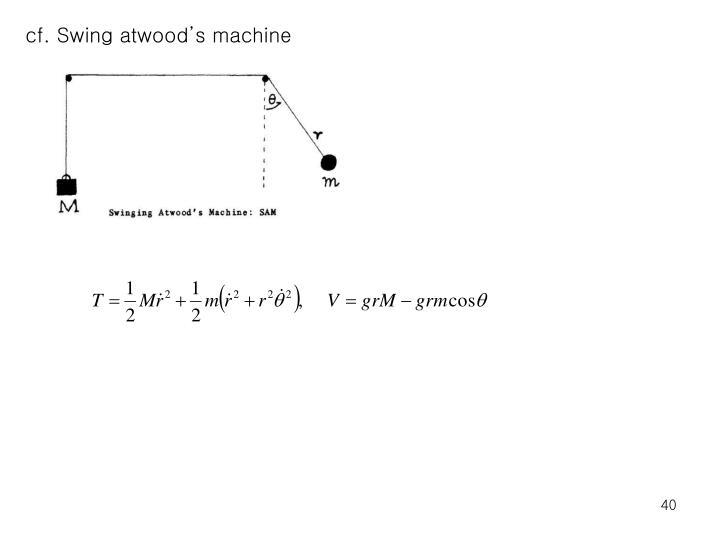 cf. Swing atwood's machine