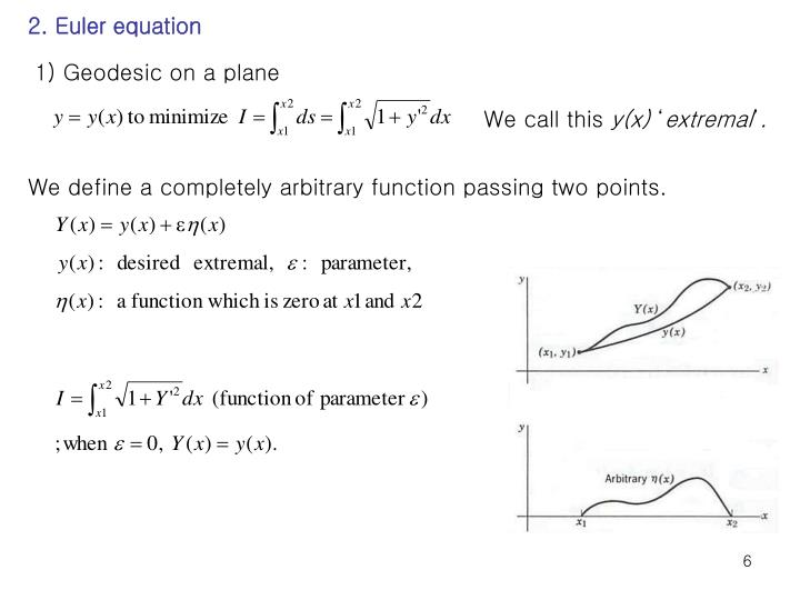 2. Euler equation