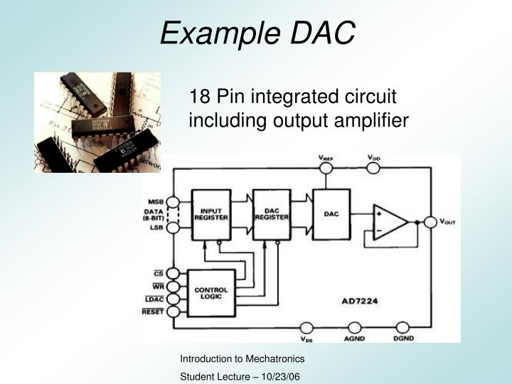 Example DAC