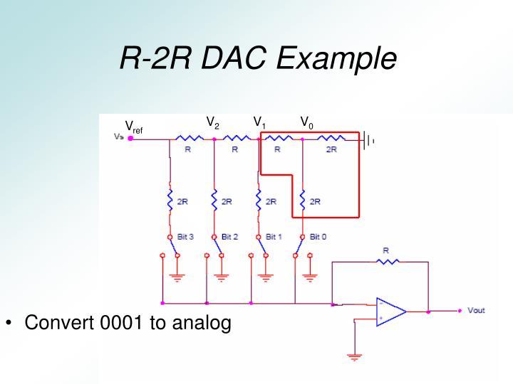 R-2R DAC Example