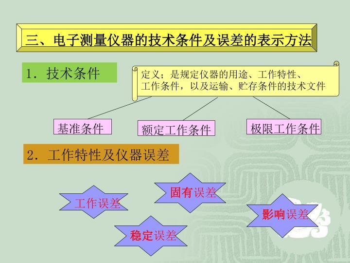 三、电子测量仪器的技术条件及误差的表示方法
