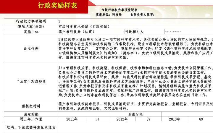 市级行政权力事项登记表