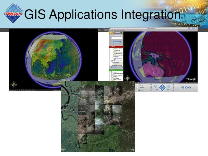 GIS Applications Integration