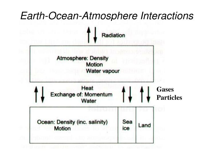 Earth-Ocean-Atmosphere Interactions