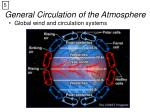 general circulation of the atmosphere