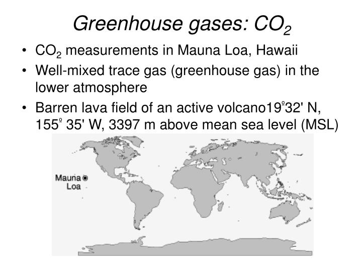 Greenhouse gases: CO