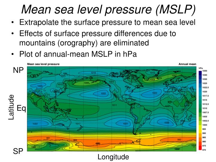Mean sea level pressure (MSLP)