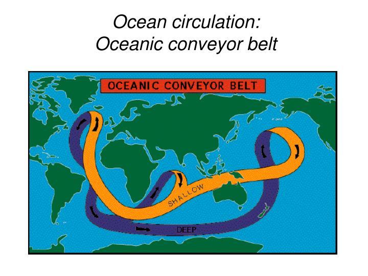 Ocean circulation: